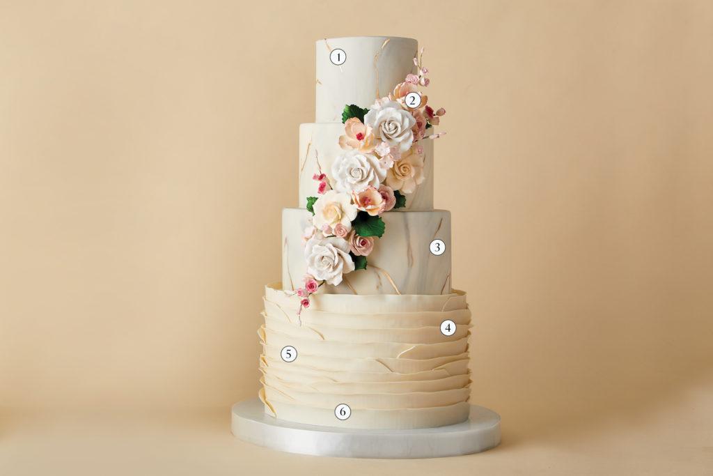 wedding cake expensive budget
